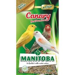 Храна за канарчета /...